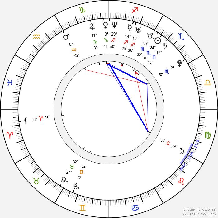 Kimberly J. Brown - Birth horoscope chart