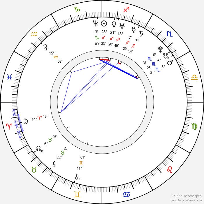 Kimberly Klaver - Birth horoscope chart
