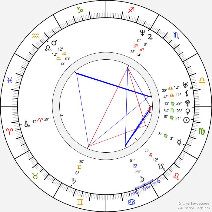 Kimberly Williams-Paisley - Birth horoscope chart