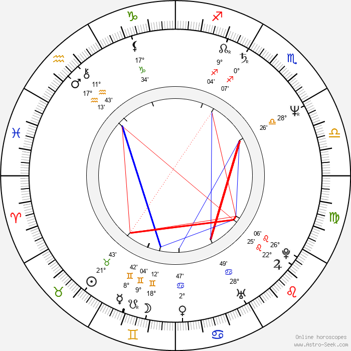 Kimiko Yo - Birth horoscope chart