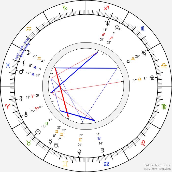 Kimora Lee Simmons - Birth horoscope chart