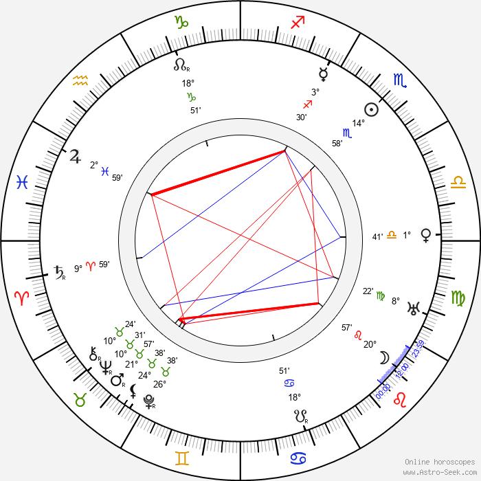 King Baggot - Birth horoscope chart