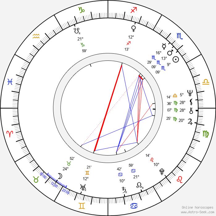Kinky Friedman - Birth horoscope chart