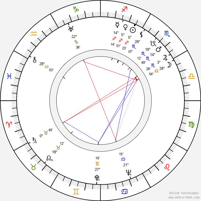 Kinuyo Tanaka - Birth horoscope chart