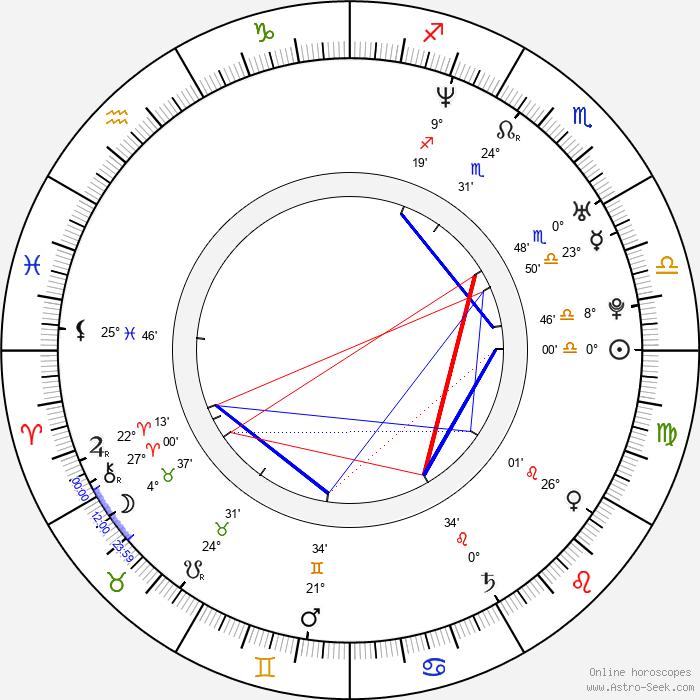 Kip Pardue - Birth horoscope chart