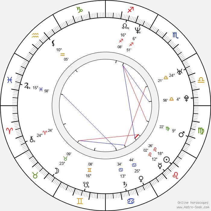 Kira Kener - Birth horoscope chart