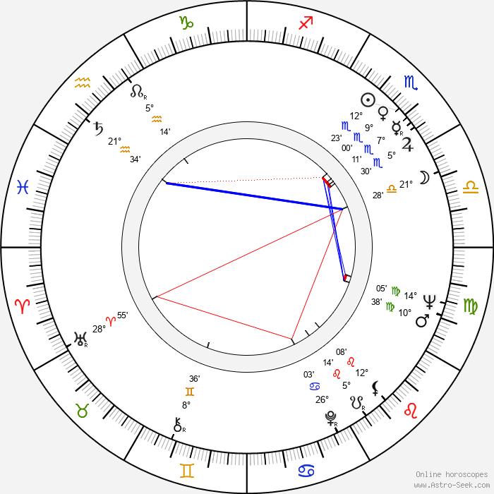 Kira Muratova - Birth horoscope chart