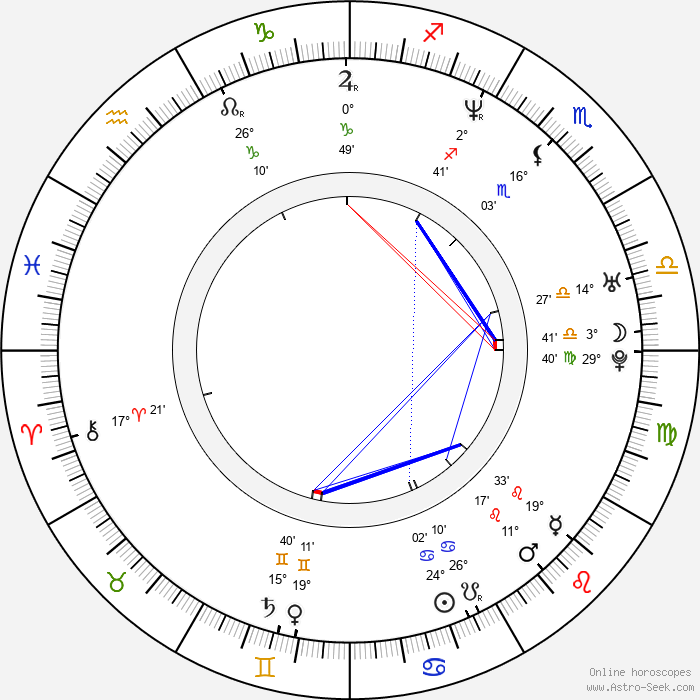 Kirk LaSalle - Birth horoscope chart