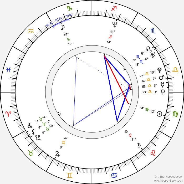 Kirsty Hume - Birth horoscope chart