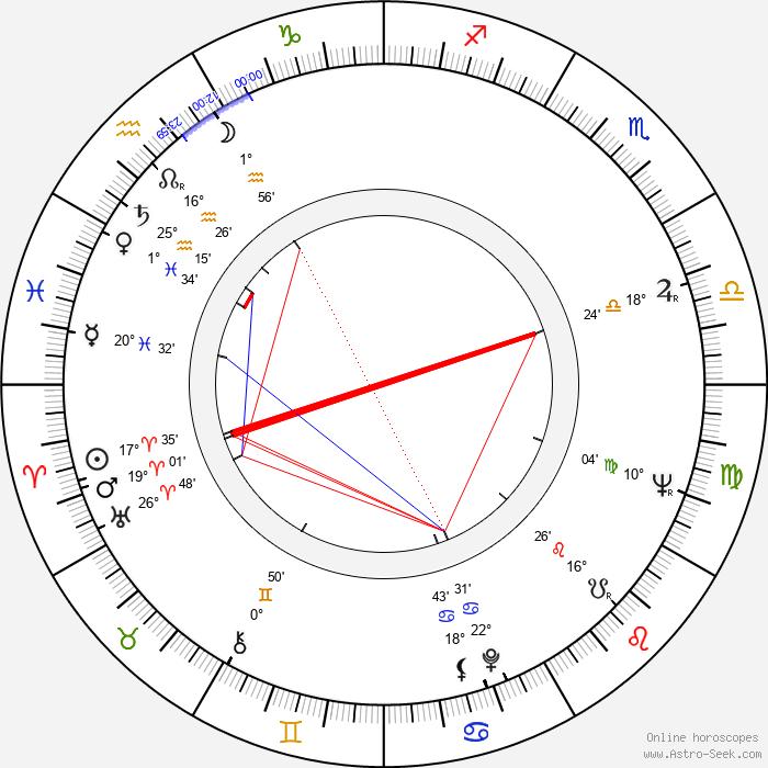 Kisho Kurokawa - Birth horoscope chart