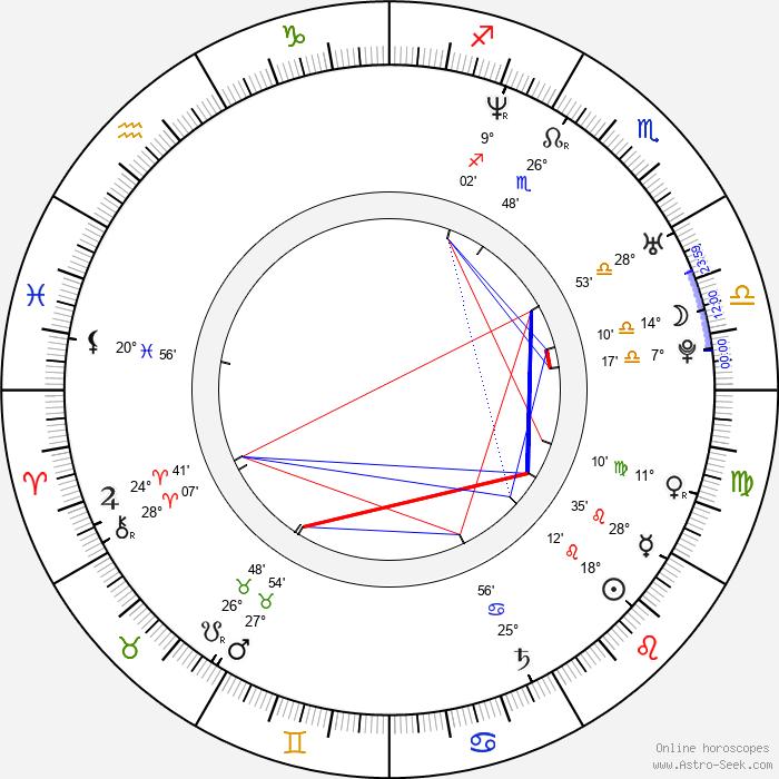 Kishô Taniyama - Birth horoscope chart