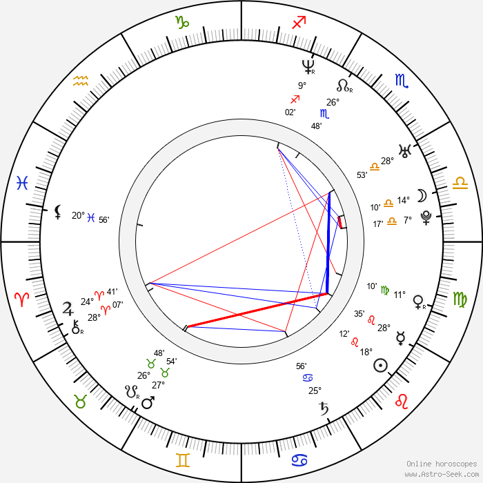 Kishô Taniyama - Birth horoscope chart