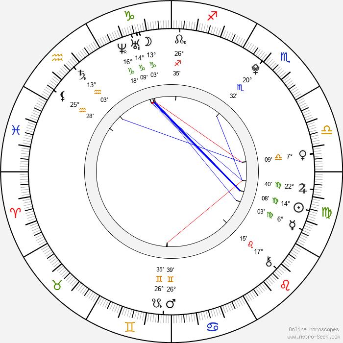 Klára Gajová - Birth horoscope chart
