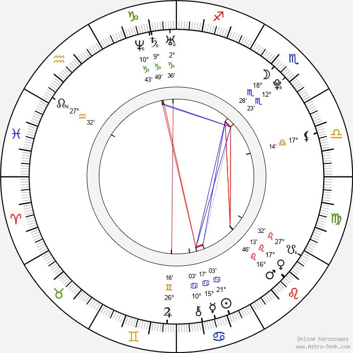 Klára Křížová - Birth horoscope chart