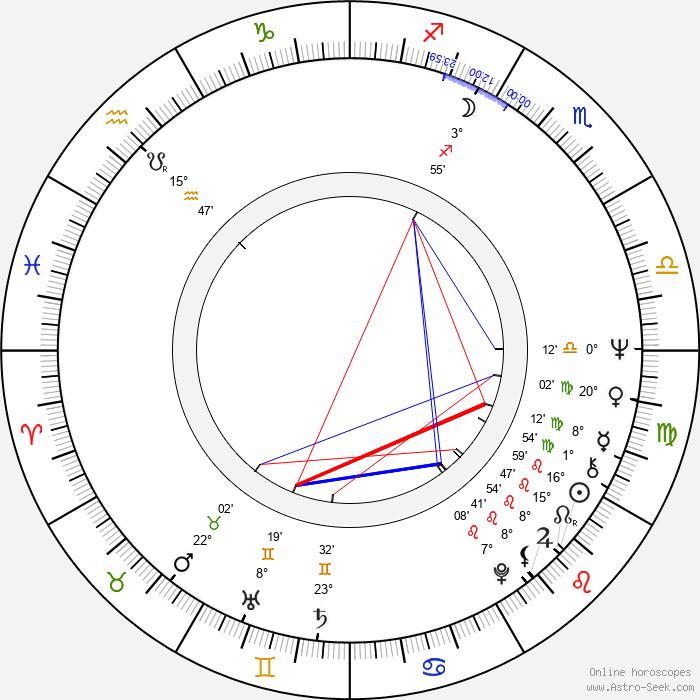Klaus Emmerich - Birth horoscope chart