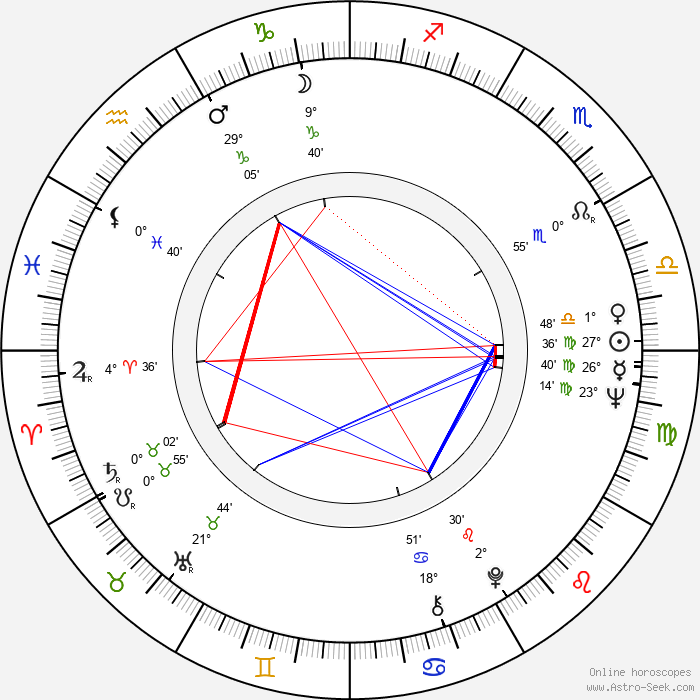 Klaus Mäkelä - Birth horoscope chart