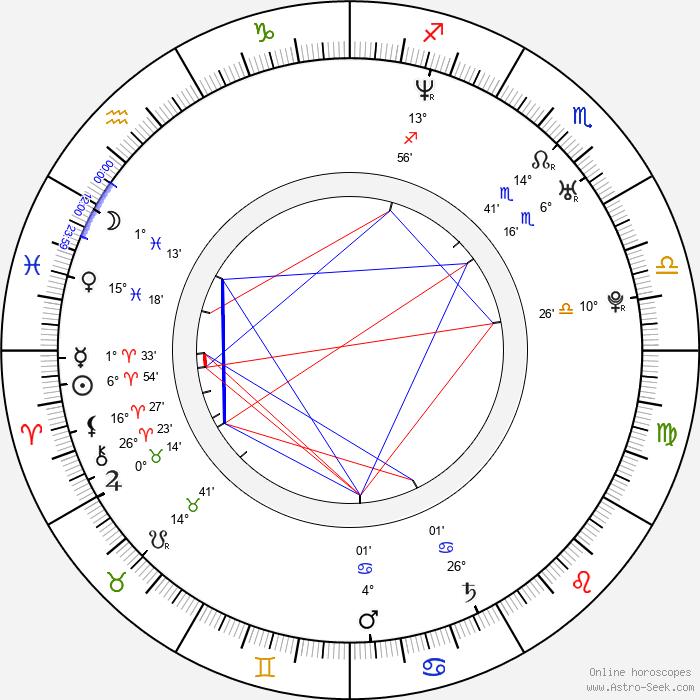 Klaus Meine - Birth horoscope chart