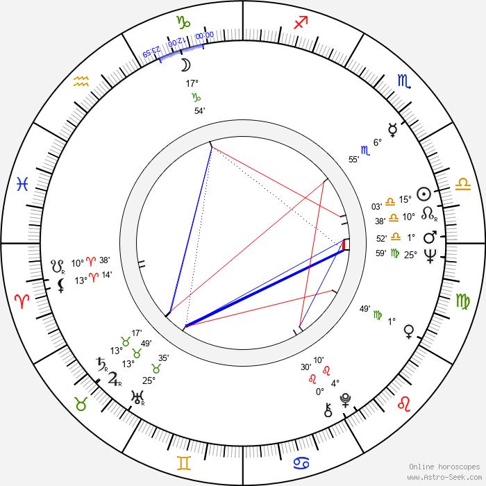 Knut Erik Jensen - Birth horoscope chart