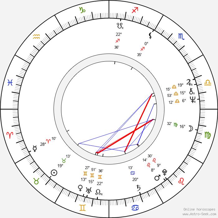 Knut Husebø - Birth horoscope chart