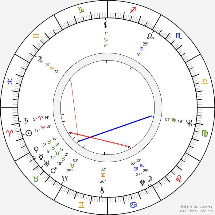 Kofi Annan - Birth horoscope chart