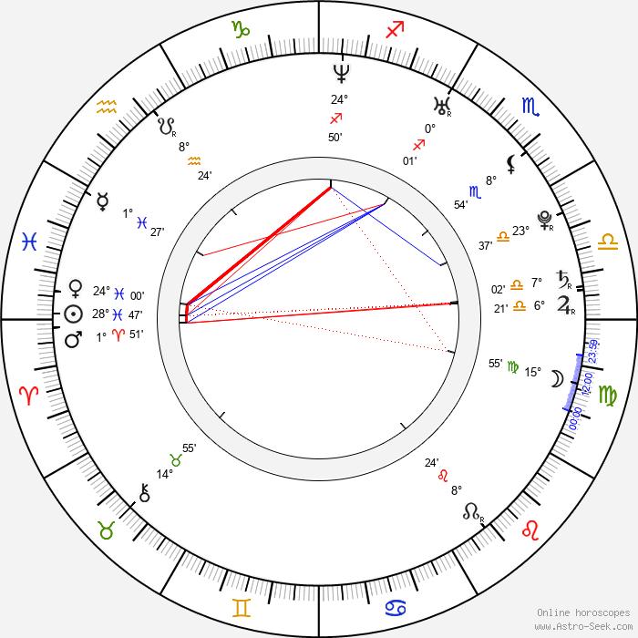 Kolo Touré - Birth horoscope chart