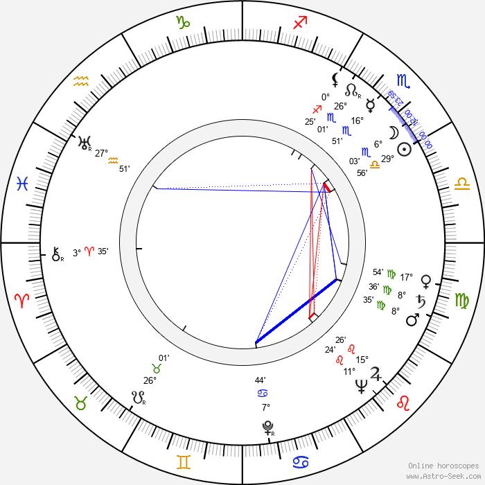 Konrad Nalecki - Birth horoscope chart