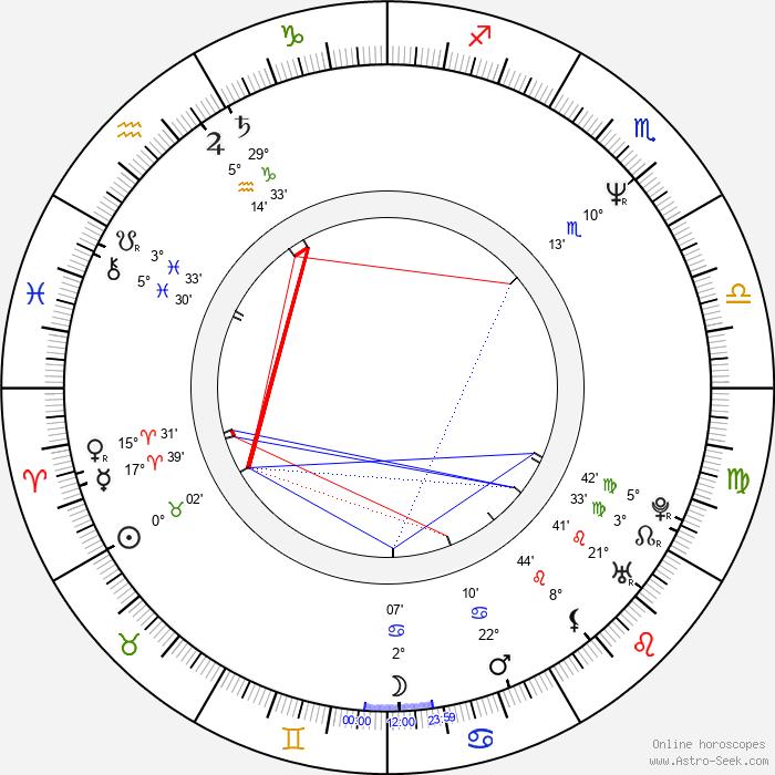 Konstantin Lavroněnko - Birth horoscope chart