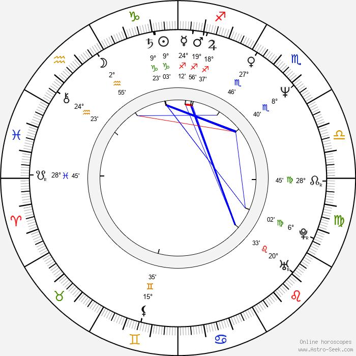 Konstanze Breitebner - Birth horoscope chart