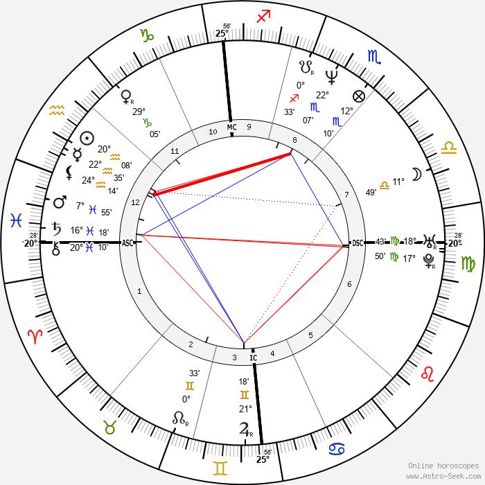 Kool Shen - Birth horoscope chart