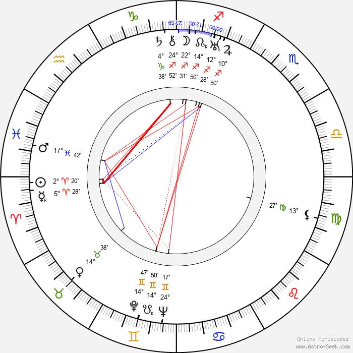 Kosti Aaltonen - Birth horoscope chart