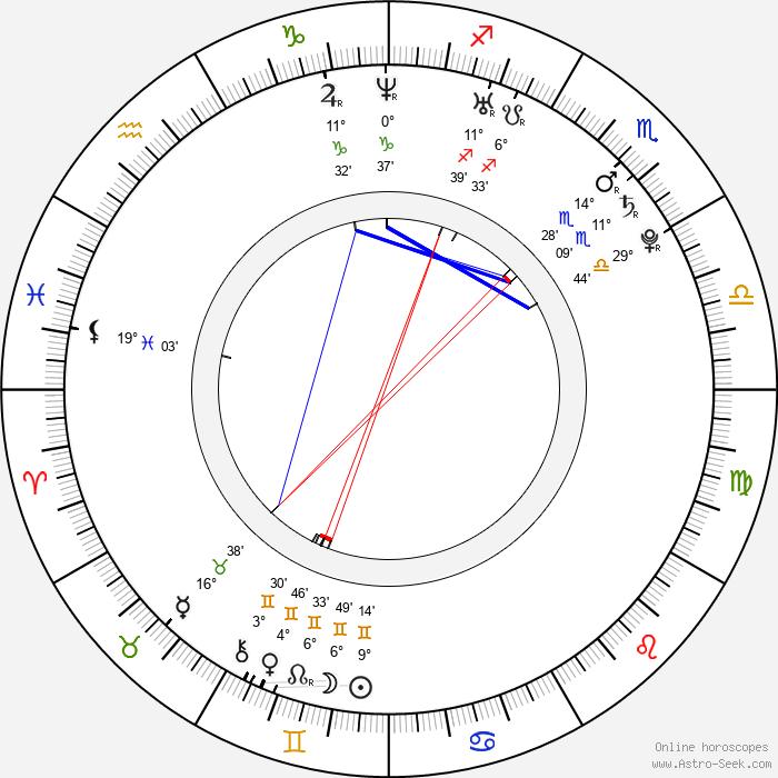 Kostja Ullmann - Birth horoscope chart