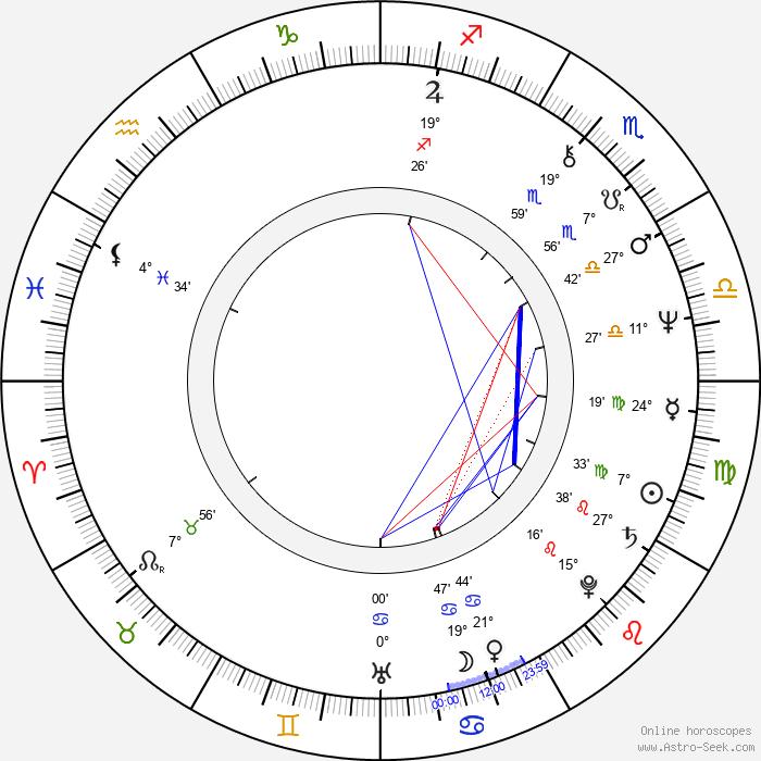 Kôtarô Shiga - Birth horoscope chart