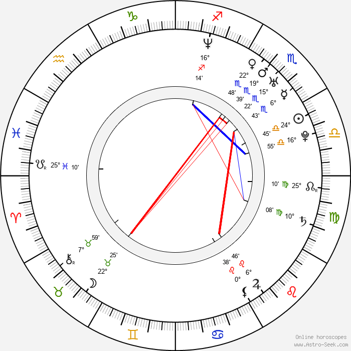 Kotomi Kyôno - Birth horoscope chart