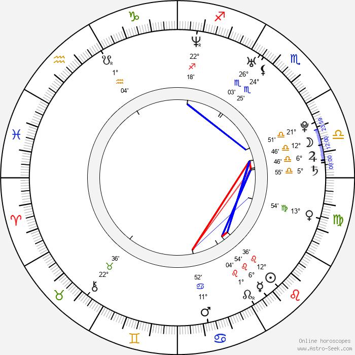 Kou Shibasaki - Birth horoscope chart