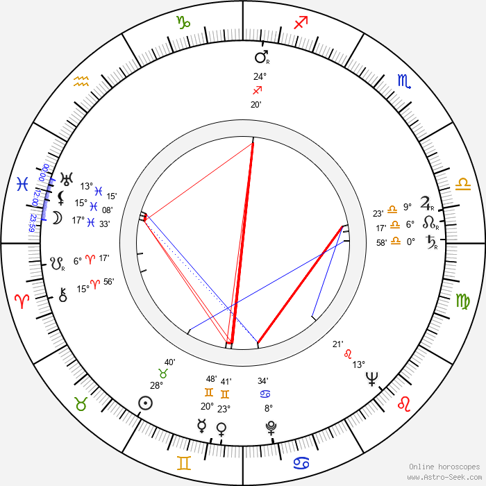 Kresimir Golik - Birth horoscope chart