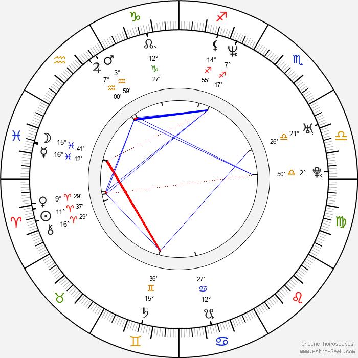 Kris Marshall - Birth horoscope chart
