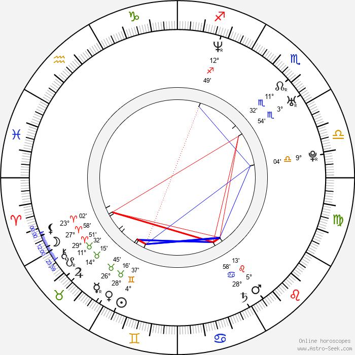 Kris Pope - Birth horoscope chart