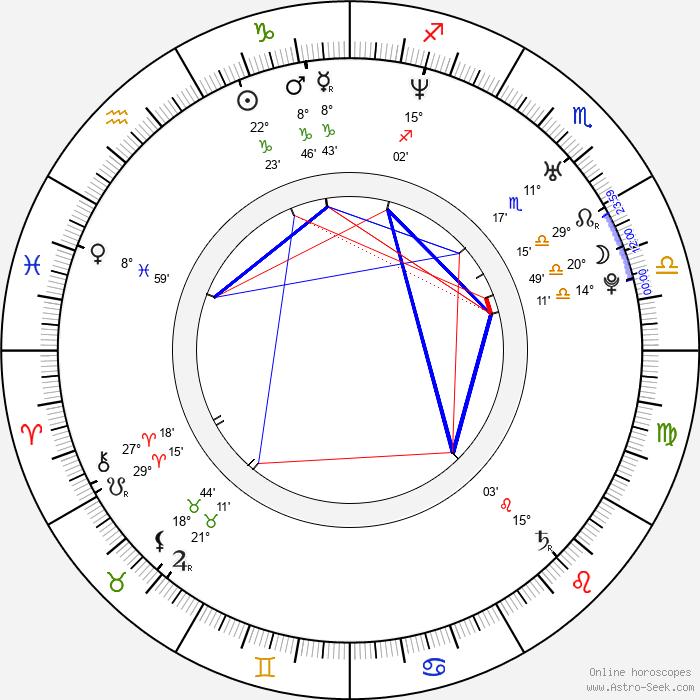 Kris Roe - Birth horoscope chart