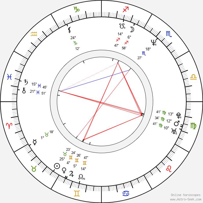 Krist Novoselic - Birth horoscope chart