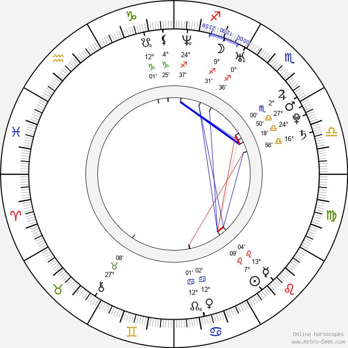 Krista Ayne - Birth horoscope chart