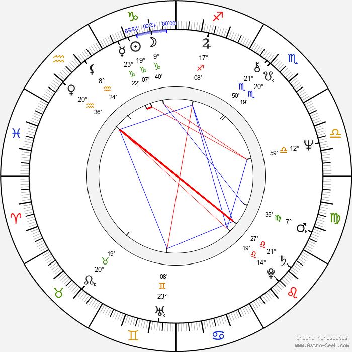 Krista Posch - Birth horoscope chart