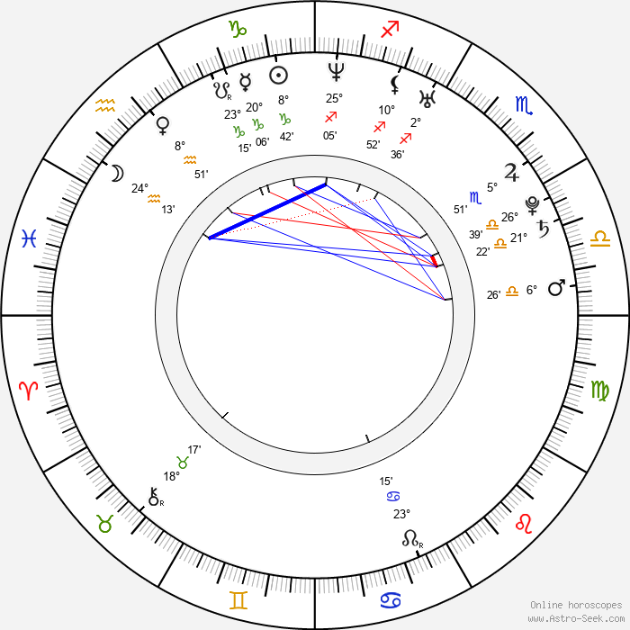 Kristen DeLuca - Birth horoscope chart