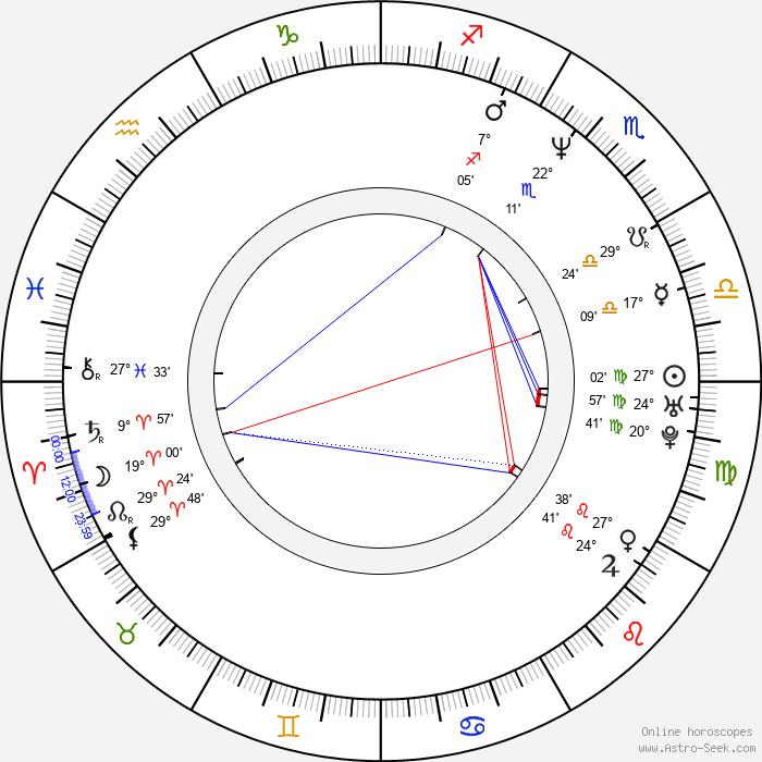 Kristen Johnston - Birth horoscope chart