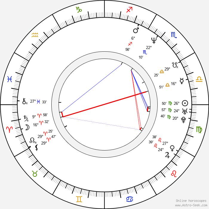 Kristen Johnston - Birth horoscope chart