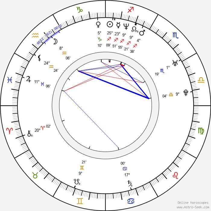 Kristen Kerr - Birth horoscope chart