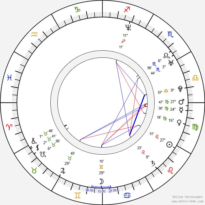 Kristen Miller - Birth horoscope chart
