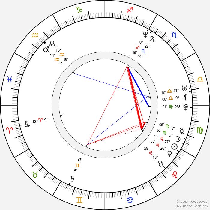 Kristi Angus - Birth horoscope chart
