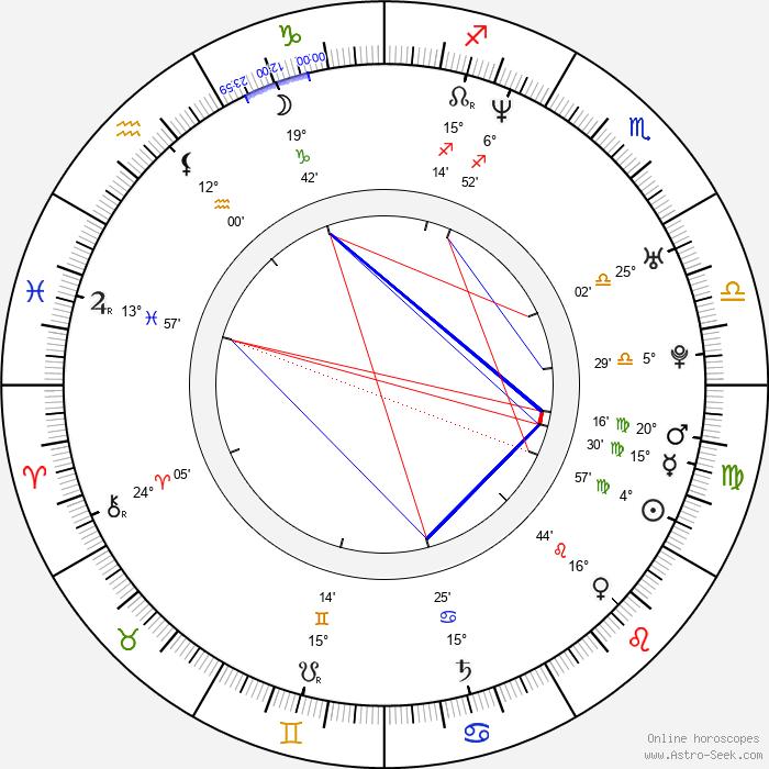 Kristin Booth - Birth horoscope chart