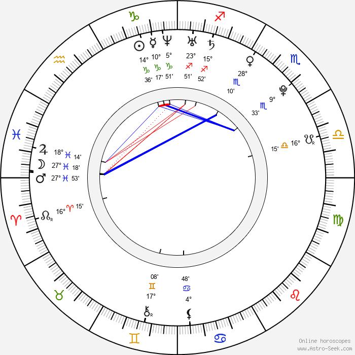 Kristin Cavallari - Birth horoscope chart