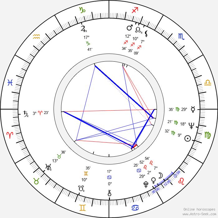 Kristina Adolphson - Birth horoscope chart